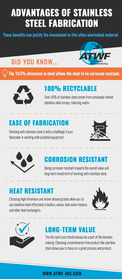 Advantages-of-Stainless-Steel.jpg